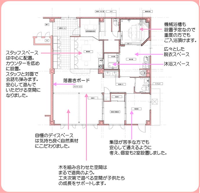 室内マップ
